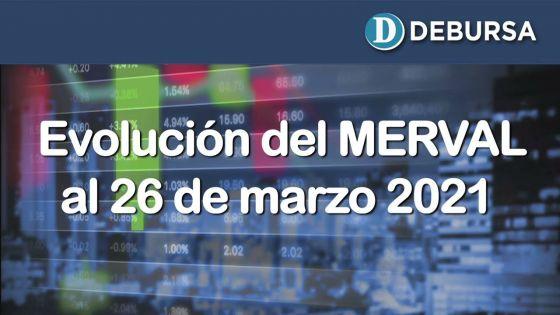 Evolución del índice MERVAL al 26 de marzo 2021
