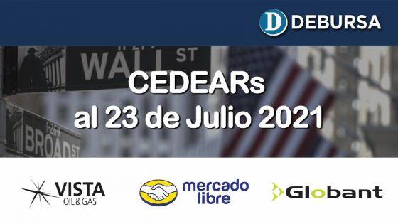 Análisis de CEDEARs al 23 de julio 2021