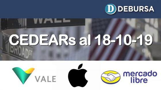 Análisis de CEDEARS al 18 de octubre 2019