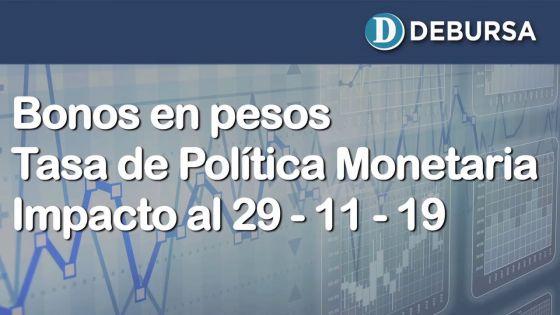 Impacto de la Tasa de Política Monetaria en los bonos emitidos en pesos al 29 de noviembre 2019