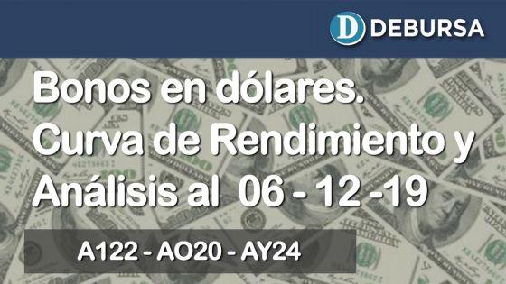Bonos argentinos emitidos en dólares. Curva de rendimiento y Análisis al 6 de diciembre del 2019