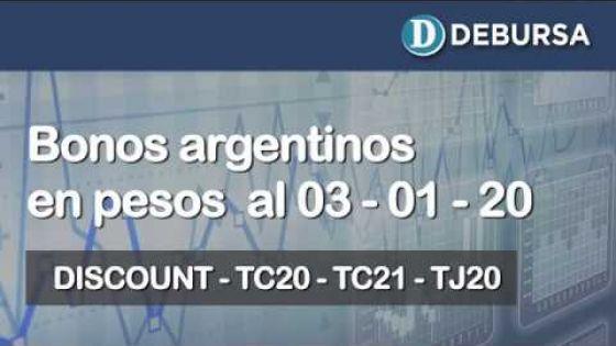 Bonos argentinos emitidos en pesos al 3 de enero 2020