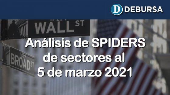Análisis de Spiders de sectores al 5 de marzo 2021