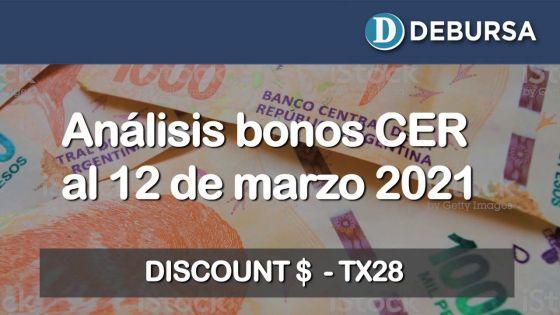 Bonos argentinos en pesos ajustados por CER al 12 de marzo 2021