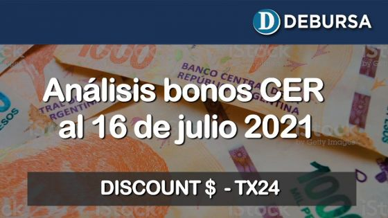 Bonos argentinos en pesos ajustados por CER al 16 de julio 2021